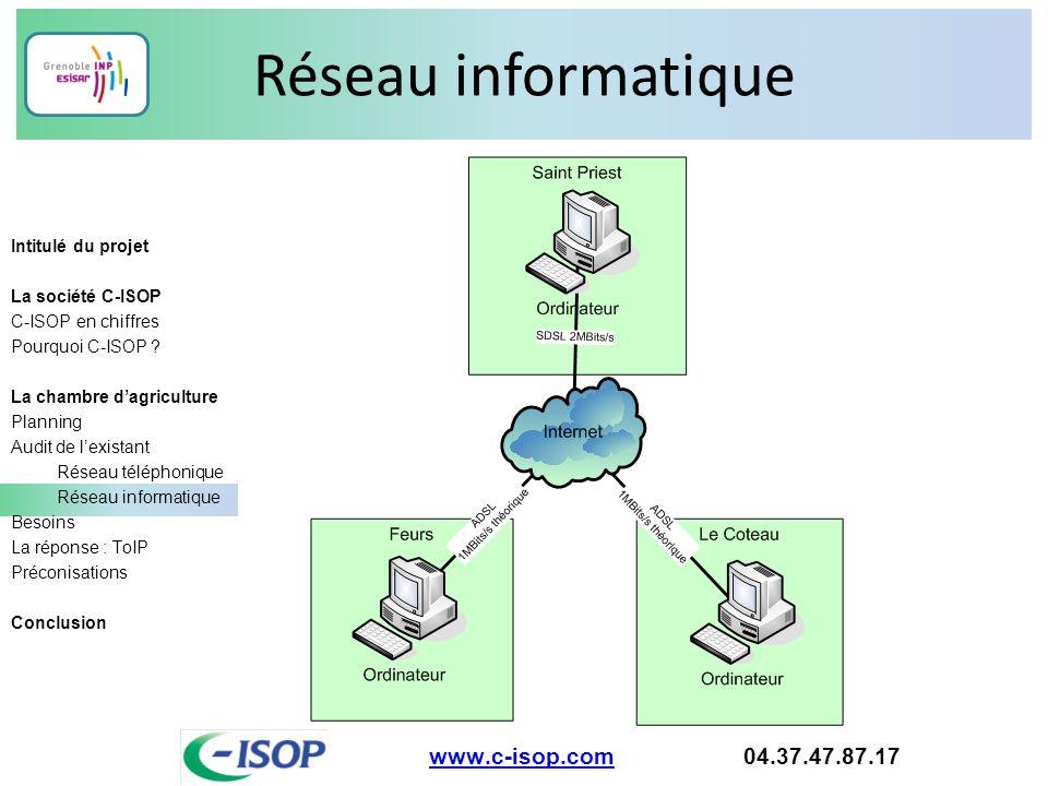 Réseau informatique www.c-isop.com 04.37.47.87.17 Intitulé du projet
