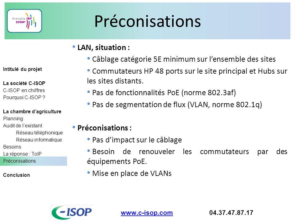 Préconisations LAN, situation :