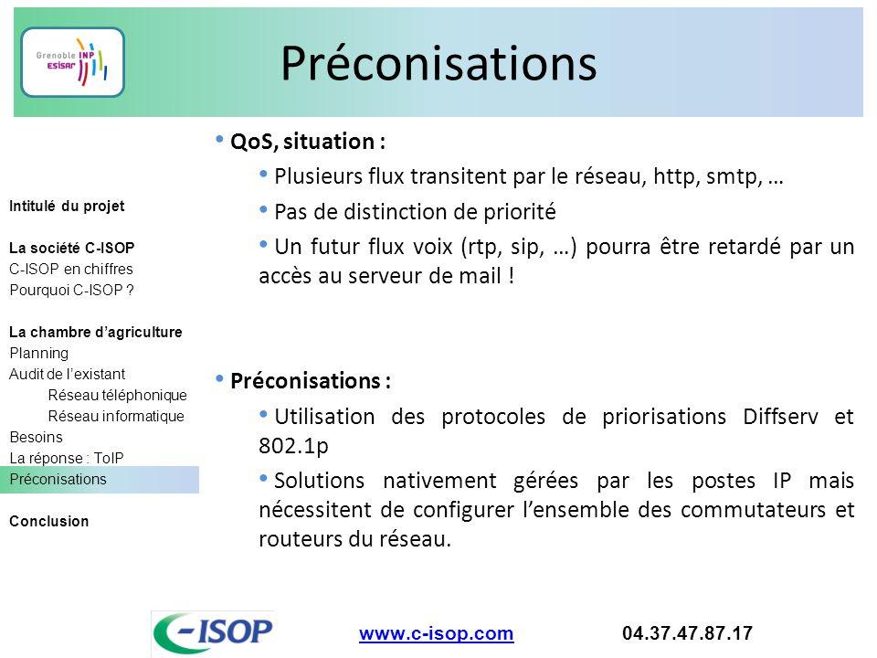 Préconisations QoS, situation :