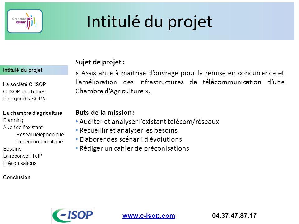 Intitulé du projet Sujet de projet :