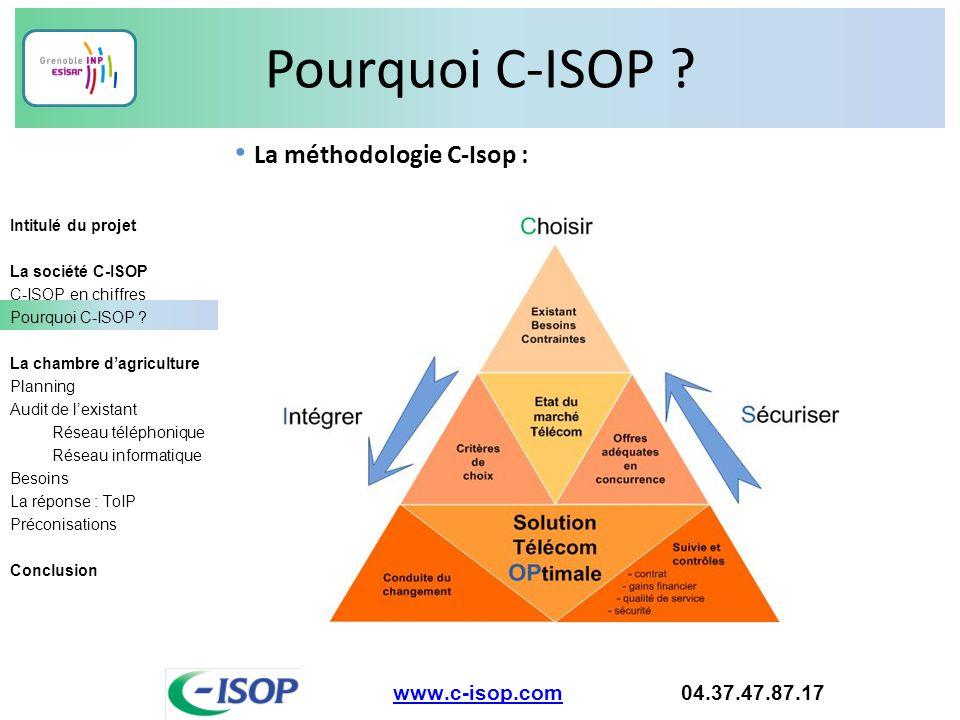 Pourquoi C-ISOP La méthodologie C-Isop :