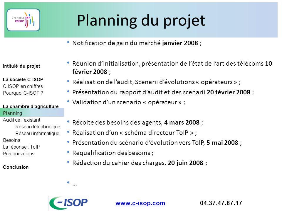 Planning du projet Notification de gain du marché janvier 2008 ;