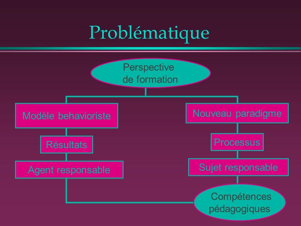 Problématique Perspective de formation Nouveau paradigme