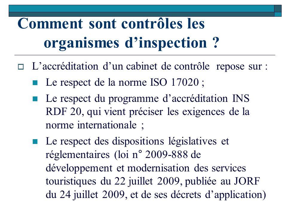Comment sont contrôles les organismes d'inspection