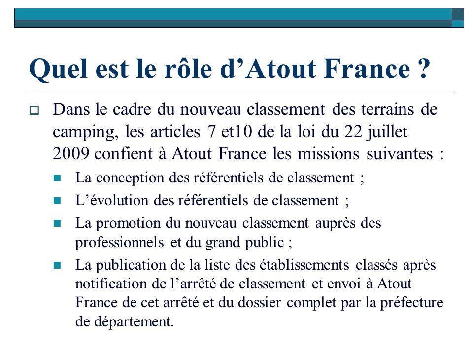 Quel est le rôle d'Atout France