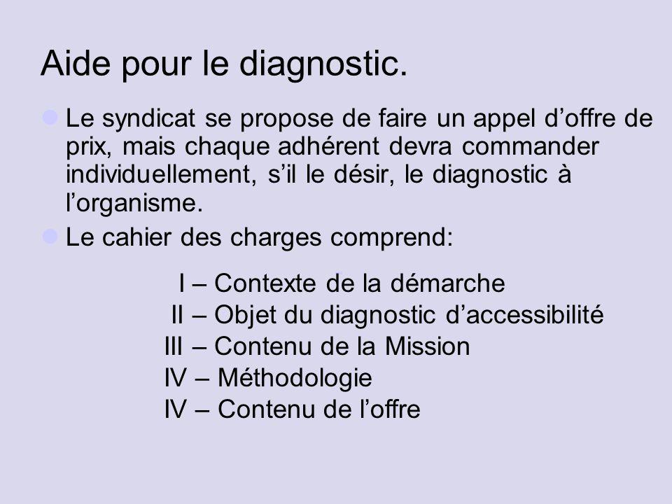 Aide pour le diagnostic.