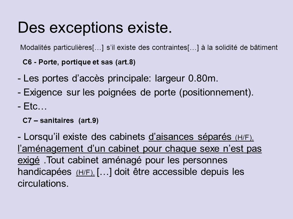 Des exceptions existe. - Les portes d'accès principale: largeur 0.80m.