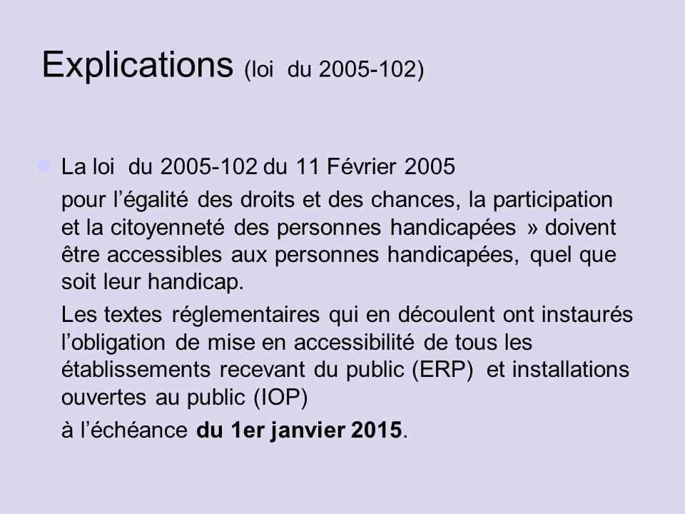 Explications (loi du 2005-102)