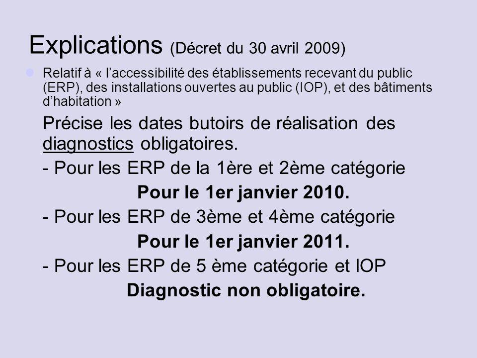Explications (Décret du 30 avril 2009)