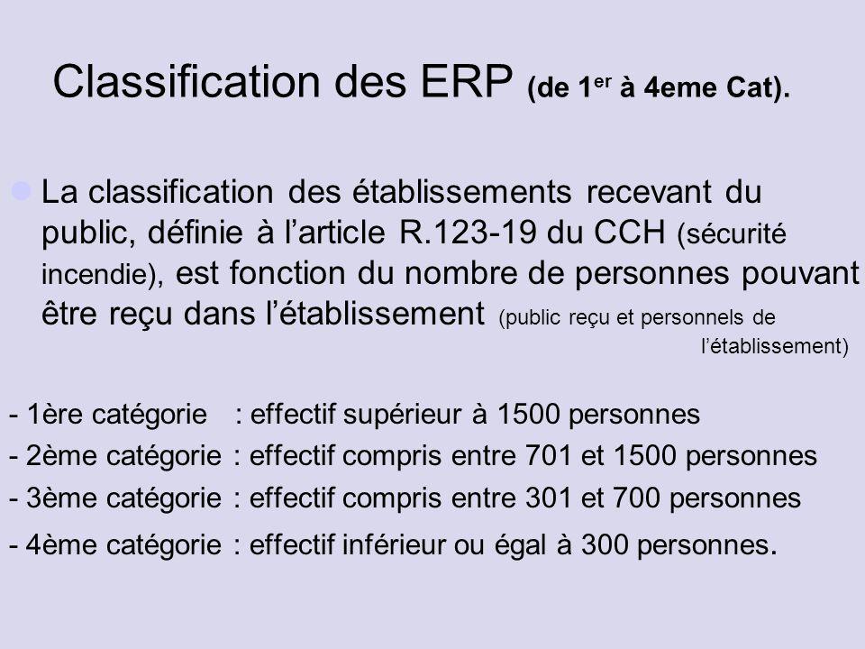 Classification des ERP (de 1er à 4eme Cat).