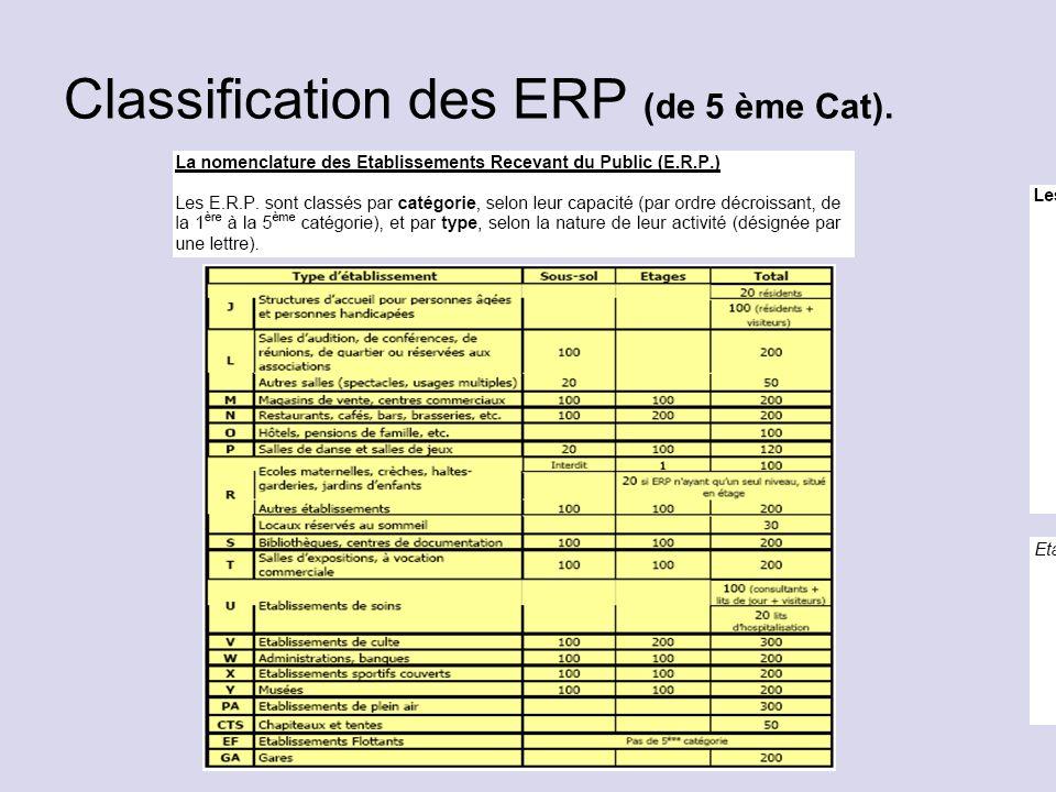 Classification des ERP (de 5 ème Cat).