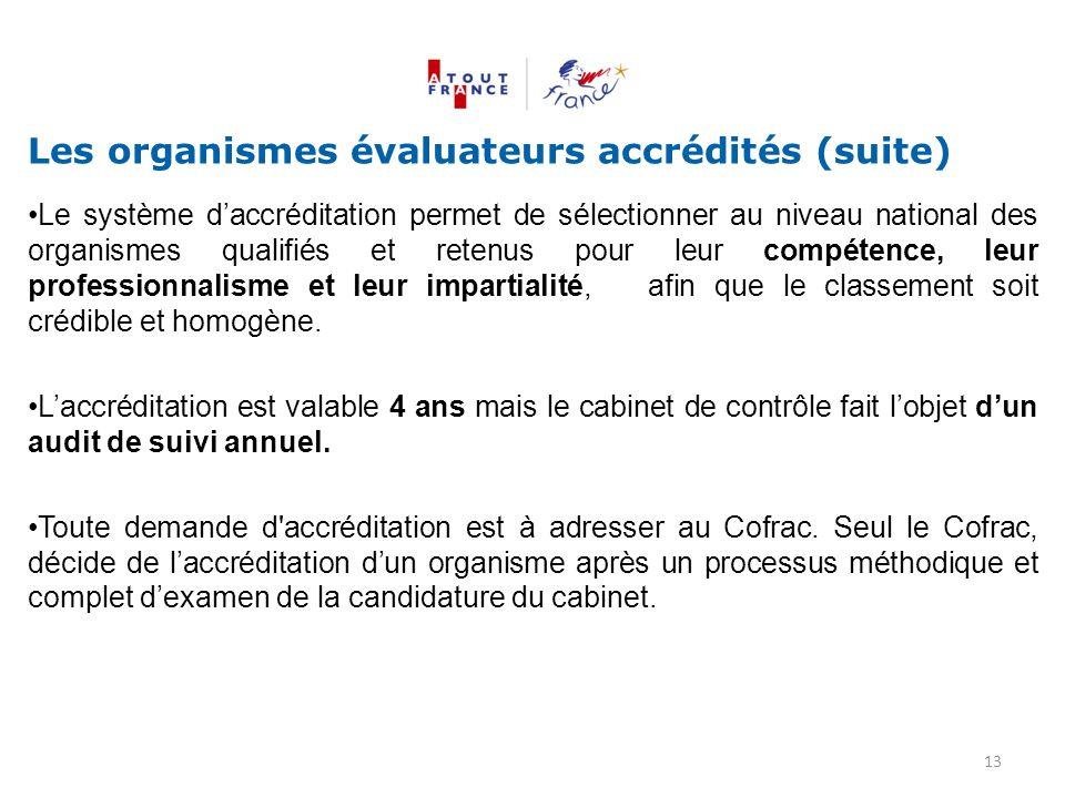 Les organismes évaluateurs accrédités (suite)