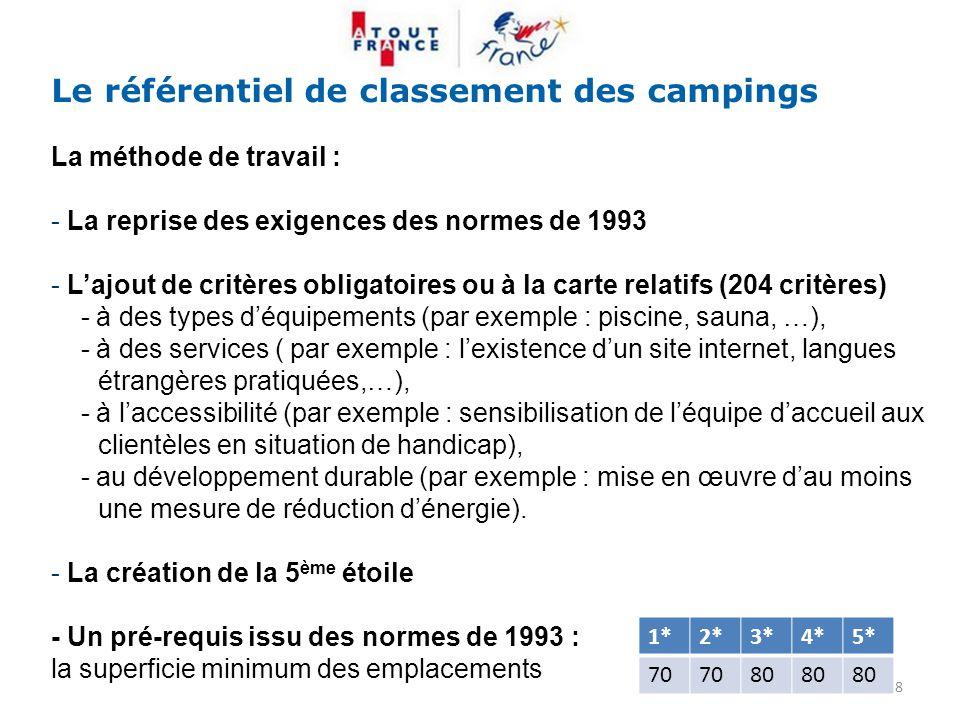 Le référentiel de classement des campings