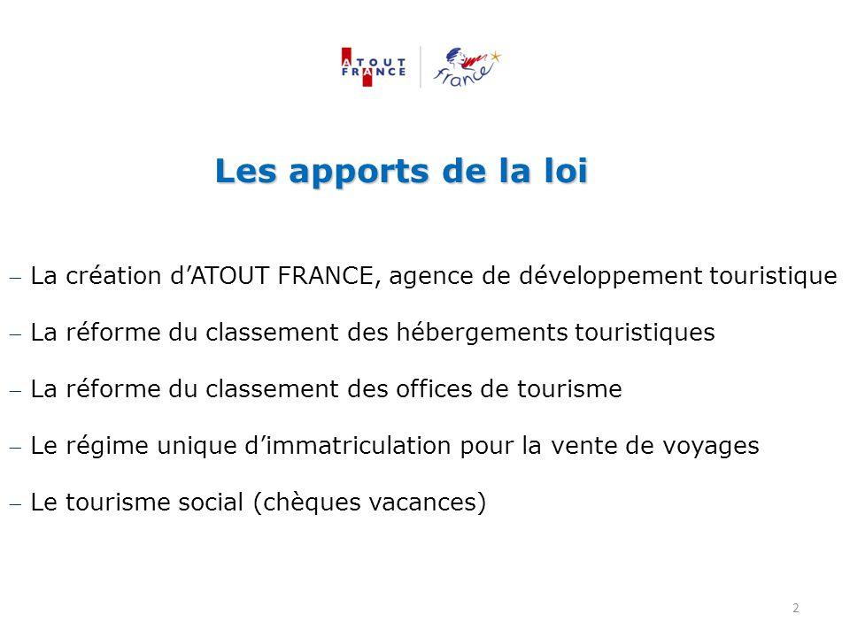 Les apports de la loi La création d'ATOUT FRANCE, agence de développement touristique. La réforme du classement des hébergements touristiques.