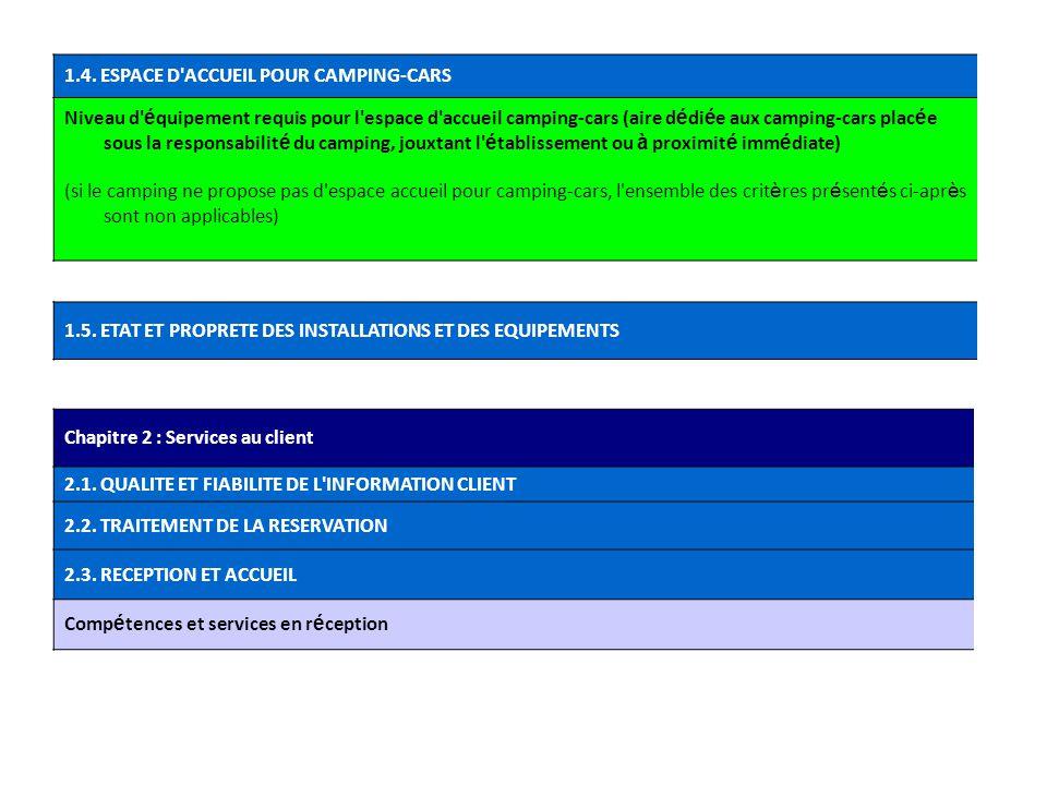 1.4. ESPACE D ACCUEIL POUR CAMPING-CARS