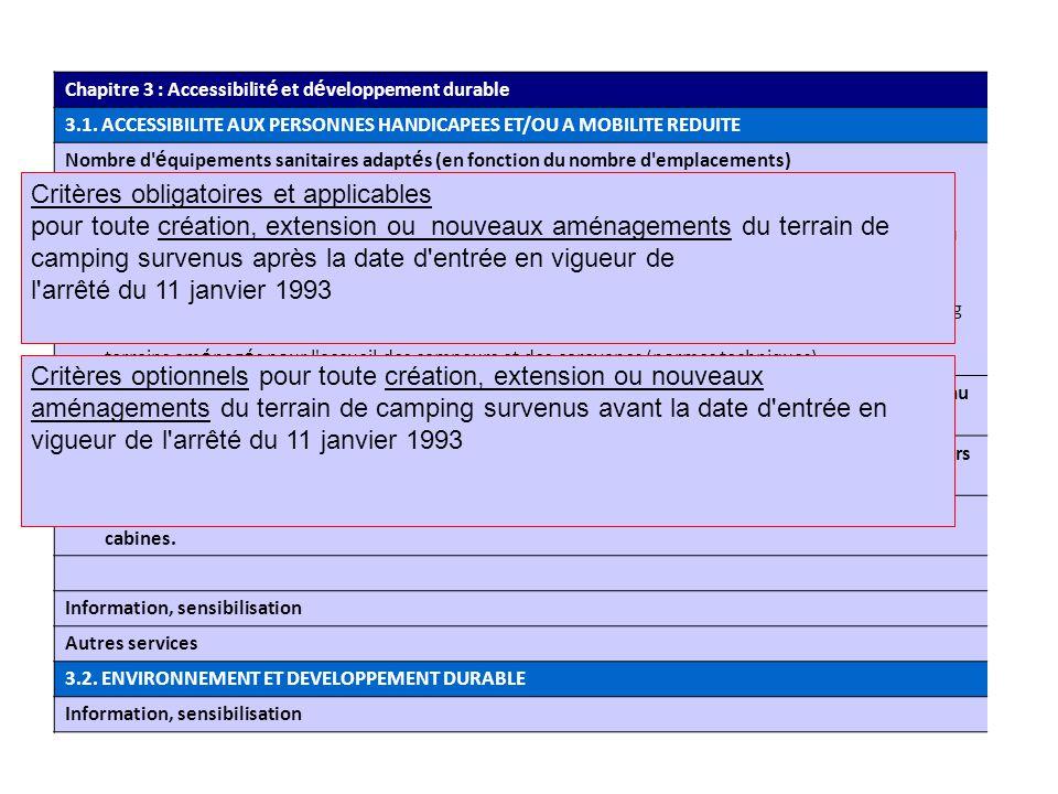 Critères obligatoires et applicables