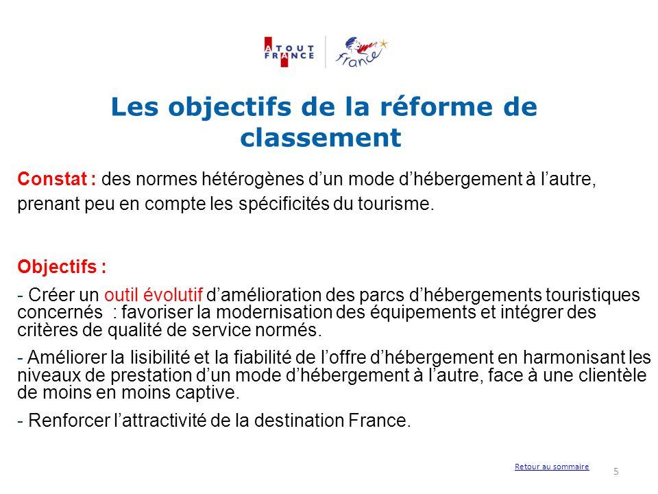 Les objectifs de la réforme de classement