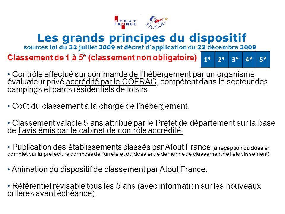 Les grands principes du dispositif sources loi du 22 juillet 2009 et décret d'application du 23 décembre 2009