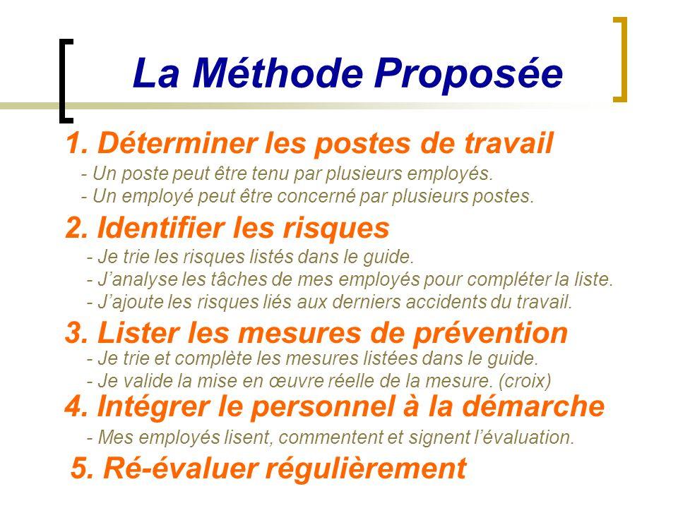 La Méthode Proposée 1. Déterminer les postes de travail