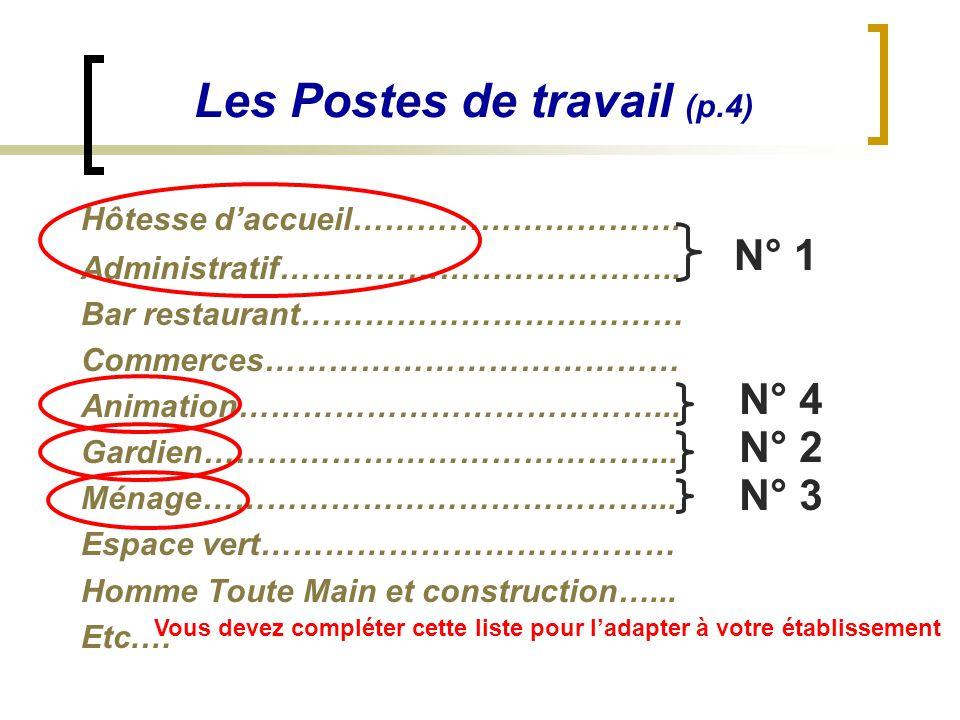 Les Postes de travail (p.4)