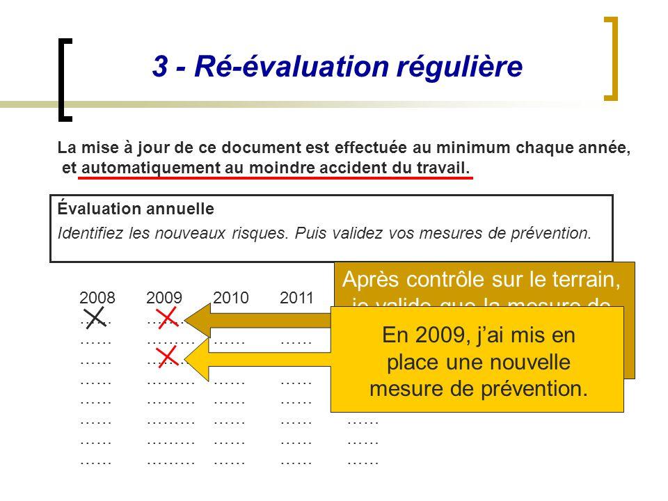3 - Ré-évaluation régulière