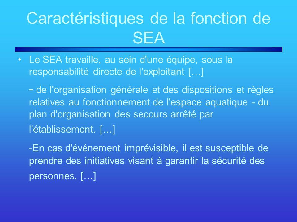 Caractéristiques de la fonction de SEA