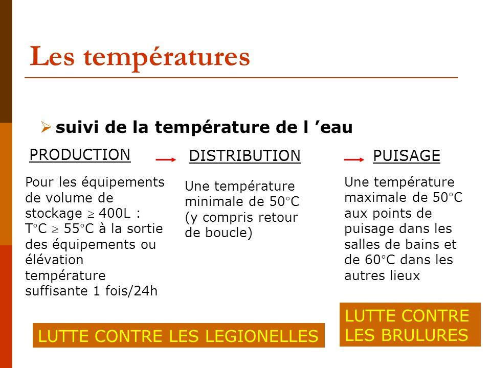 Les températures suivi de la température de l 'eau LUTTE CONTRE