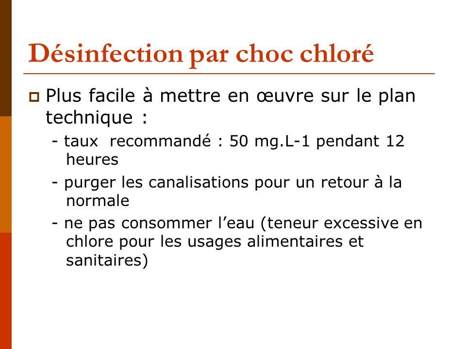 Désinfection par choc chloré