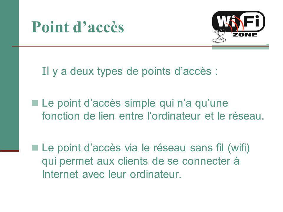 Point d'accès Il y a deux types de points d'accès :