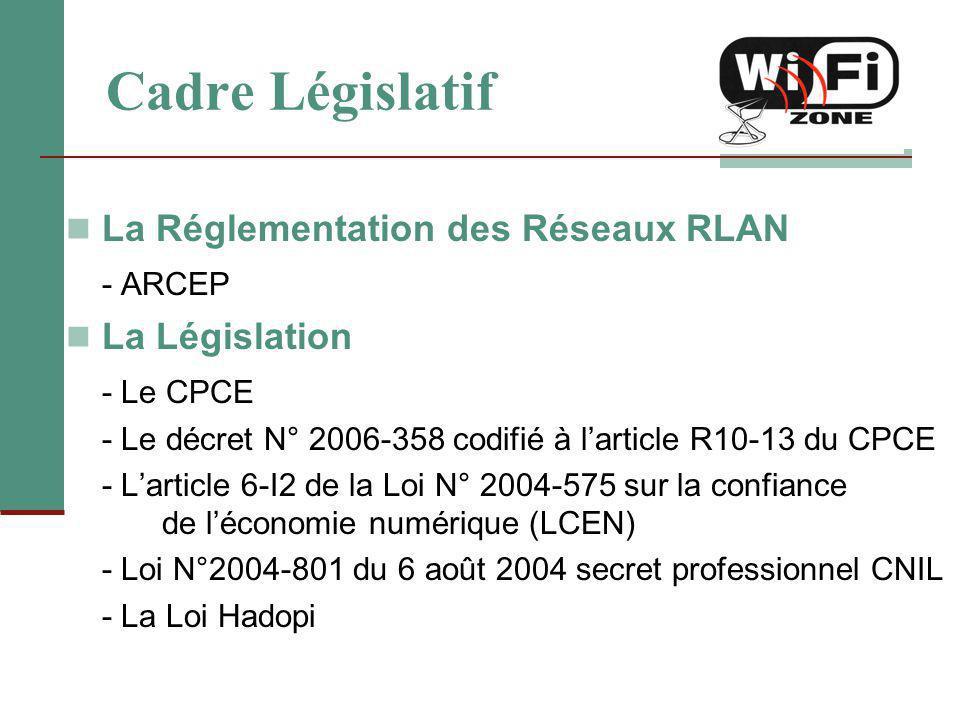 Cadre Législatif La Réglementation des Réseaux RLAN - ARCEP