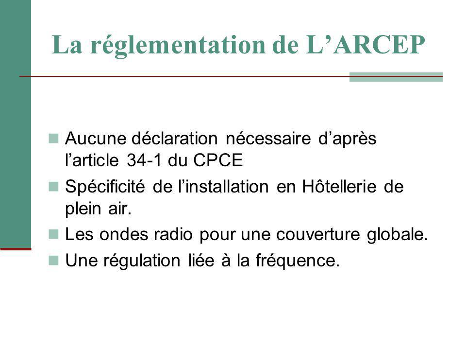La réglementation de L'ARCEP