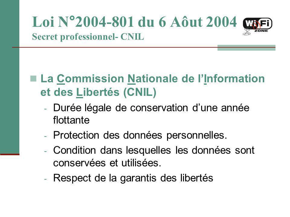 Loi N°2004-801 du 6 Aôut 2004 Secret professionnel- CNIL