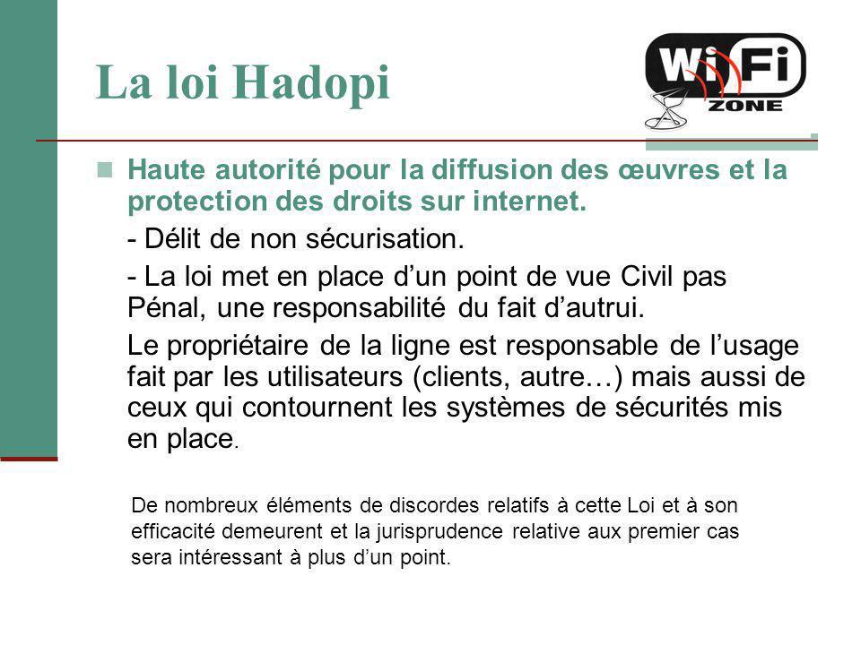 La loi Hadopi Haute autorité pour la diffusion des œuvres et la protection des droits sur internet.