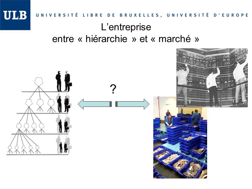 L'entreprise entre « hiérarchie » et « marché »