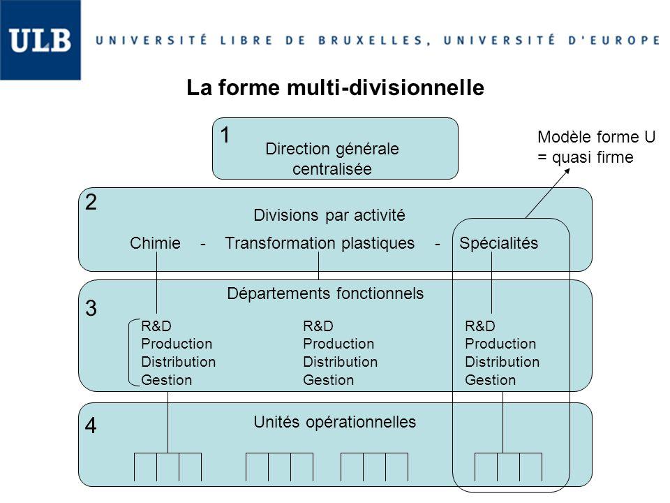 La forme multi-divisionnelle
