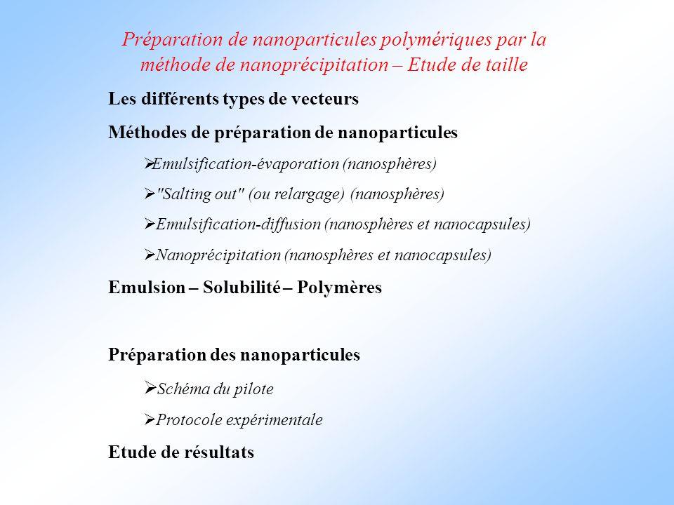 Préparation de nanoparticules polymériques par la méthode de nanoprécipitation – Etude de taille