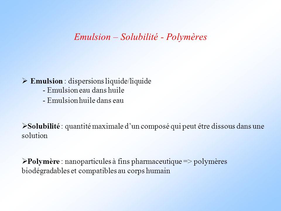 Emulsion – Solubilité - Polymères