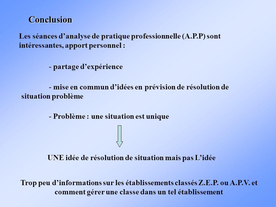 Conclusion Les séances d'analyse de pratique professionnelle (A.P.P) sont intéressantes, apport personnel :