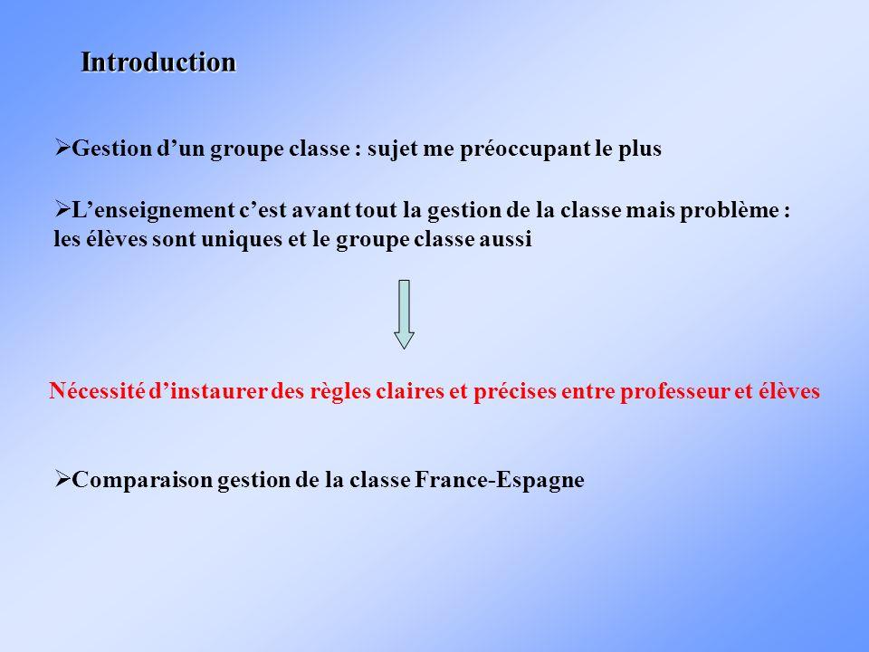 Introduction Gestion d'un groupe classe : sujet me préoccupant le plus