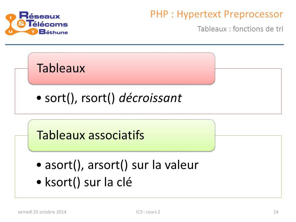 PHP : Hypertext Preprocessor