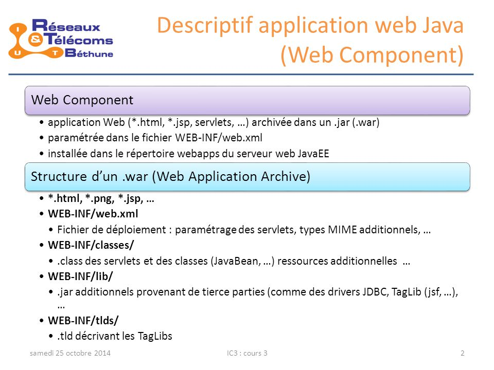 Descriptif application web Java (Web Component)
