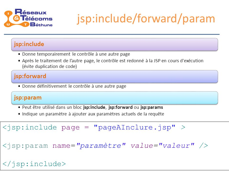 jsp:include/forward/param