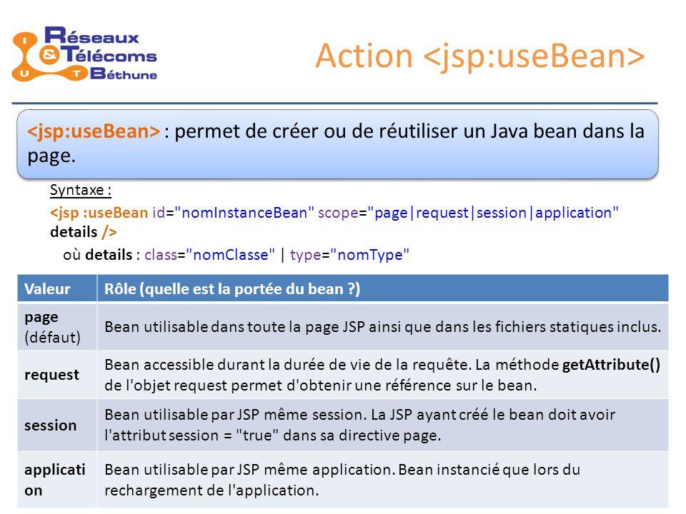 Action <jsp:useBean>
