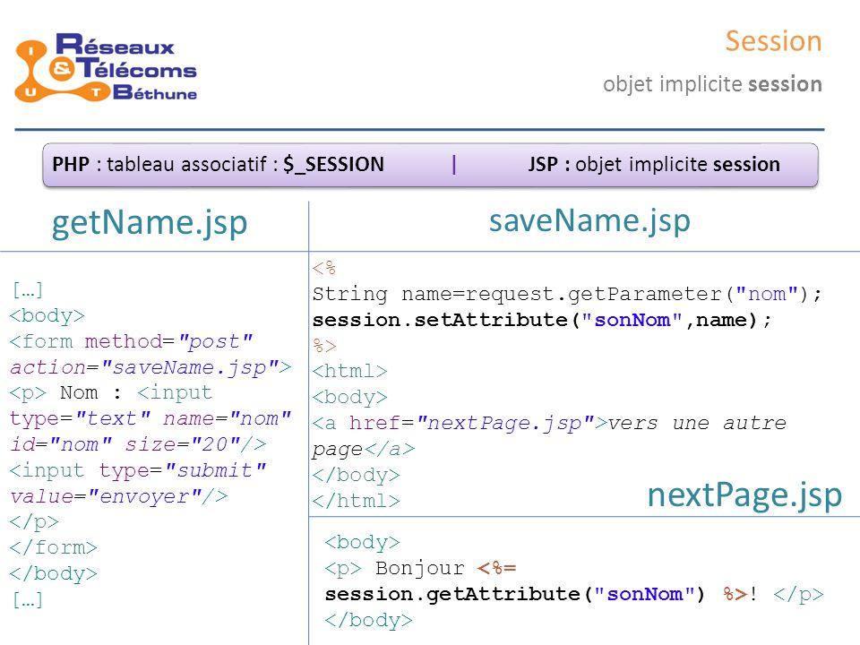 getName.jsp nextPage.jsp saveName.jsp Session objet implicite session