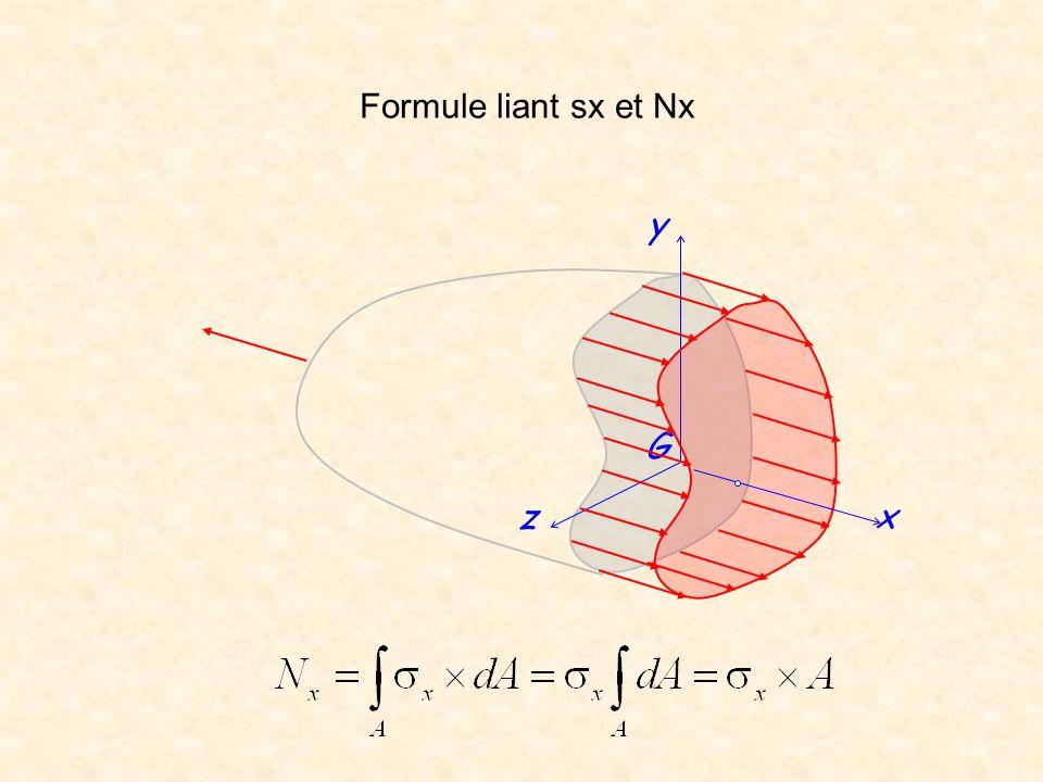 Formule liant sx et Nx x y z G