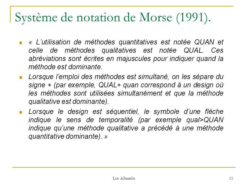 Système de notation de Morse (1991).