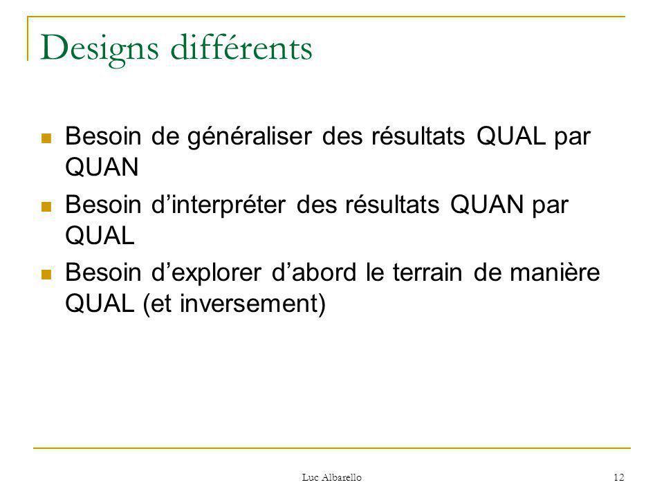 Designs différents Besoin de généraliser des résultats QUAL par QUAN