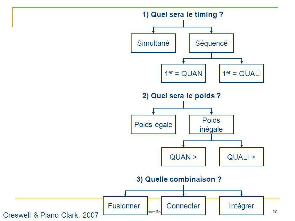 1) Quel sera le timing Simultané Séquencé 1er = QUAN 1er = QUALI