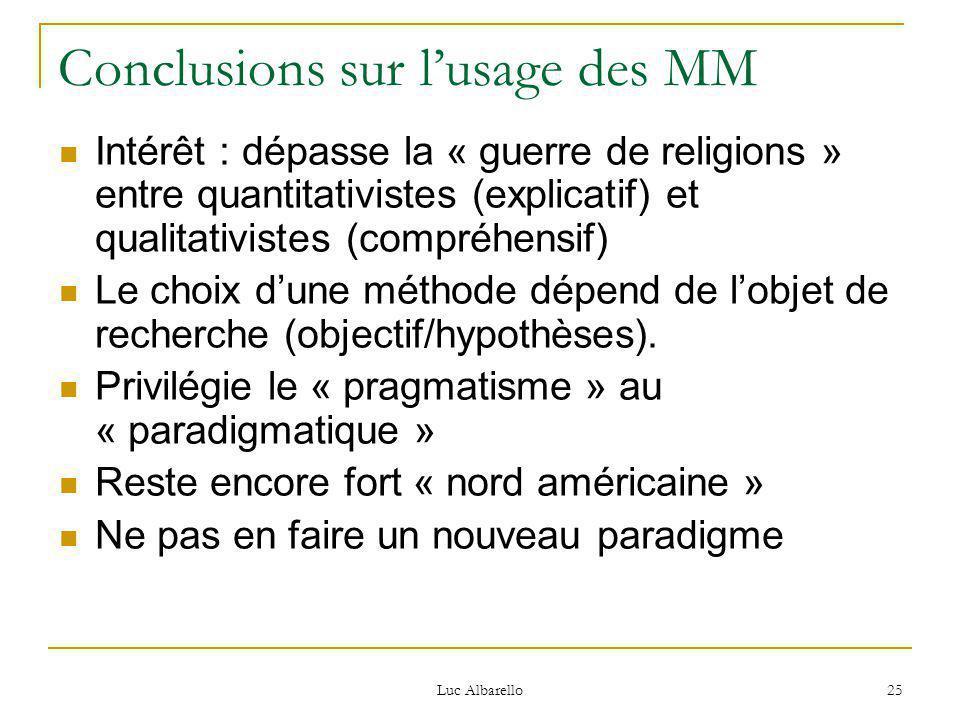 Conclusions sur l'usage des MM