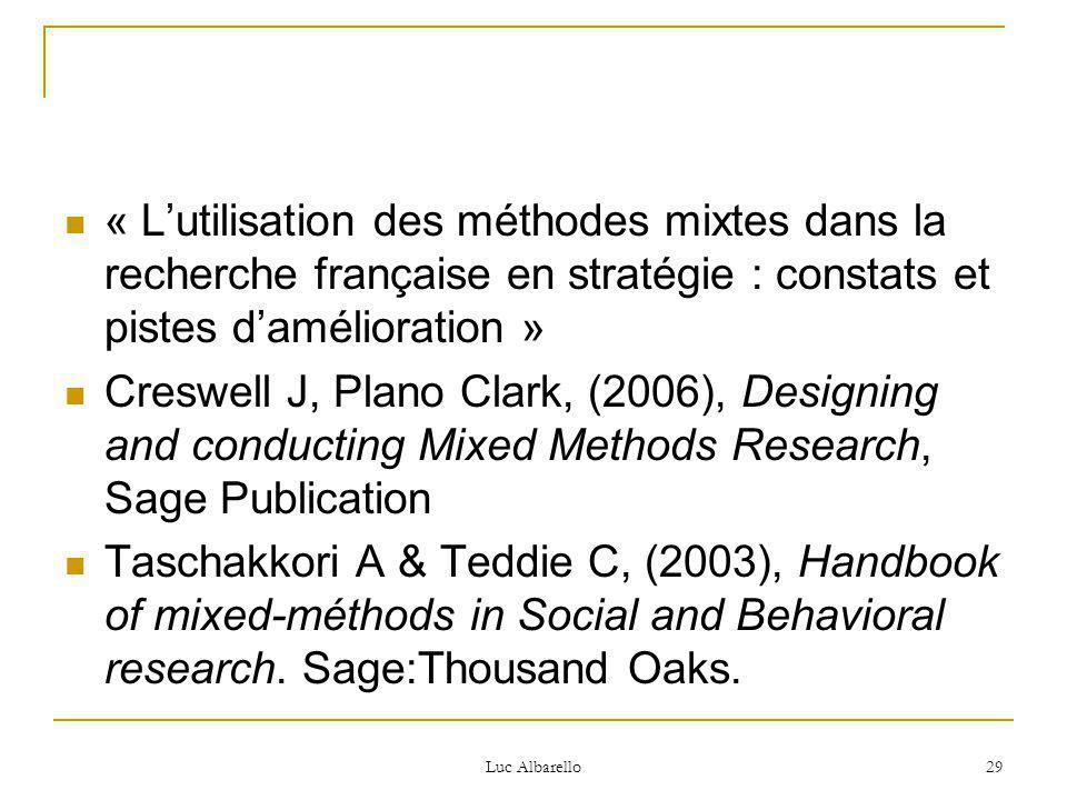 « L'utilisation des méthodes mixtes dans la recherche française en stratégie : constats et pistes d'amélioration »